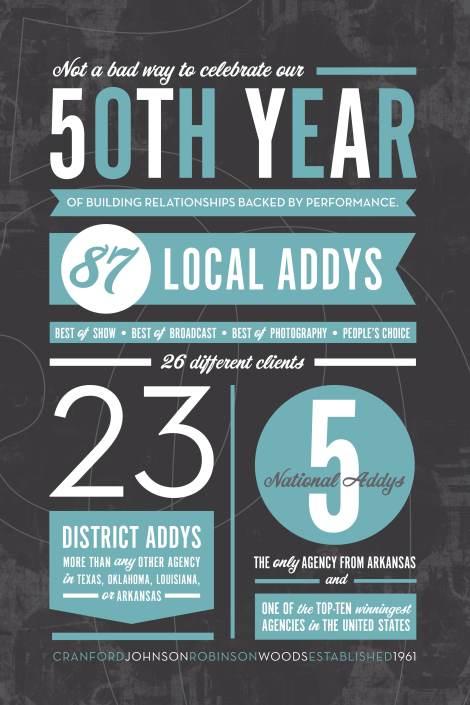 CJRW 2012 ADDY Awards Poster